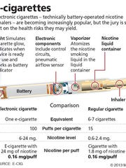 Drawing showing how e-cigarettes work; they are becoming increasingly popular in the U.S., and a new government study shows growing use among teens. MCT 2013<p>  With ECIGARETTES, by MCT
