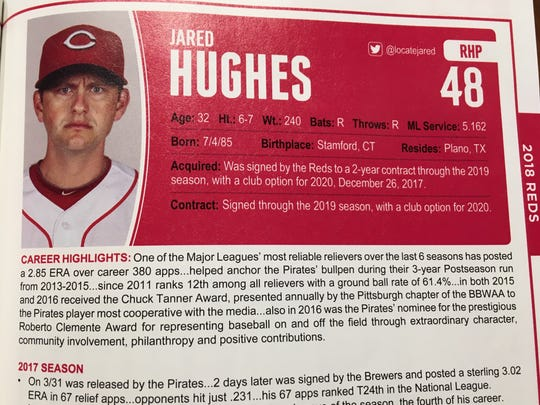 Cincinnati Reds right-hander Jared Hughes as pictured