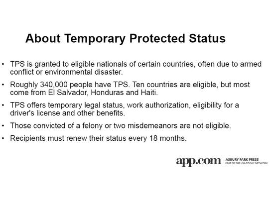 Here's what to know about Temporary Protected Status.