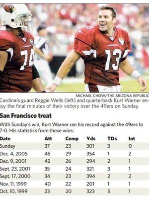 Kurt Warner helped the Cardinals open University of Phoenix stadium with a win over the 49ers in September 2006.
