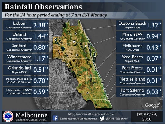 The National Weather Service in Melbourne's observed