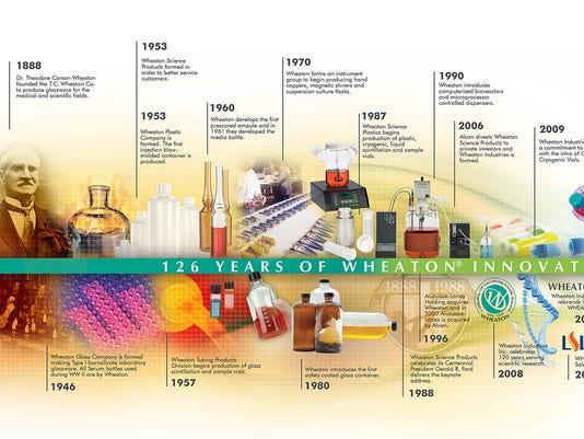 WHEATON-Timeline.jpg