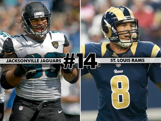 14. Jaguars at Rams: Winnable games like this won't come around often for the 0-4 Jaguars and the 1-3 Rams.