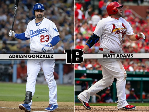 Dodgers' Adrian Gonzalez is a proven All-Star. Matt Adams, who hit a moonshot home run in Game 5, is filling in nicely for injured All-Star Allen Craig. ADVANTAGE: Dodgers.