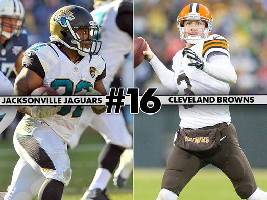 The Jaguars, surprisingly, are hot. The Browns, unsurprisingly, are not. Enjoy.
