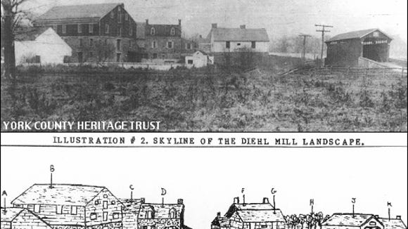 Grant Voaden, ca 1900, Diehl Mill Landscape Photo (From Collections of York County Heritage Trust) and Harry A. Diehl illustration identifying the structures in the photo (From Diehl Families of York and Adams Co., PA, by H. A. Diehl, 1989, page 18)