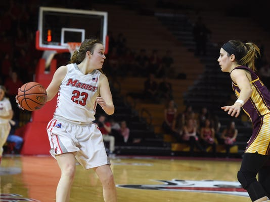 Marist women's basketball