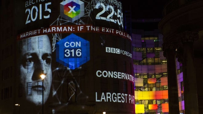 An exit poll that predicts the Conservative Party led by Prime Minister David Cameron will win 316 seats in Parliament is projected onto BBC Broadcasting House in London on May 7, 2015.