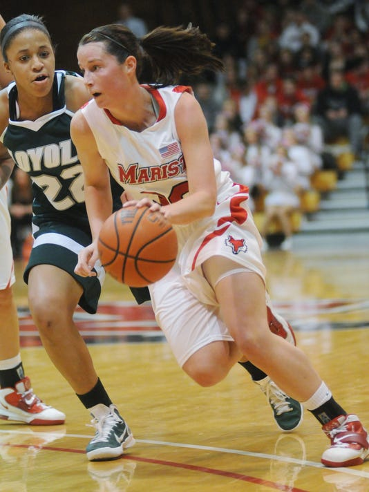 Marist vs. Loyola women's basketball