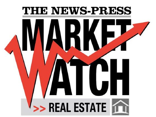 The News-Press Market Watch
