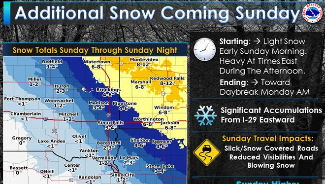 The National Weather Service of Sioux Falls is expecting the area to get hit by snow twice in the coming days, on Friday and Sunday.