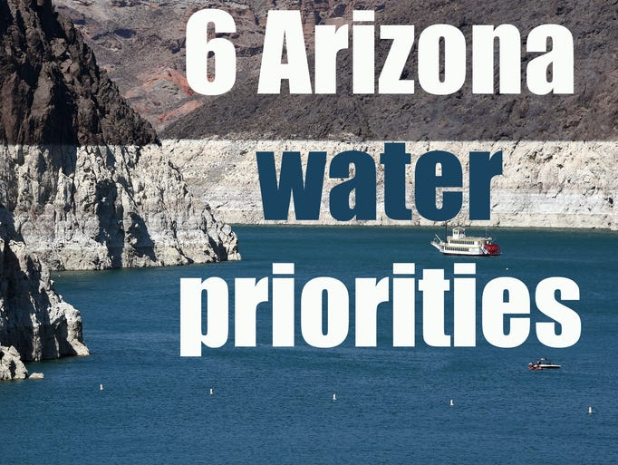 What must Arizona do now to avoid predicted water shortages down the road? The Arizona Department of Water Resources has set six priorities: