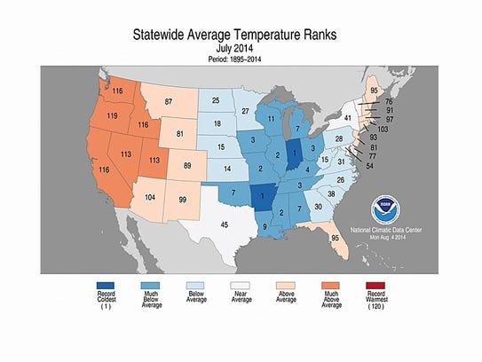 july temperatures