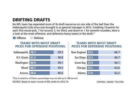 drifting drafts graphic