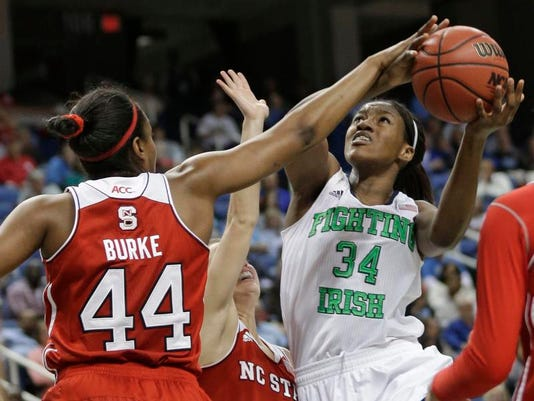ACC NC State Notre Dame Basketball