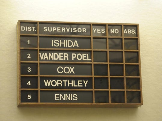 tc supes vote board
