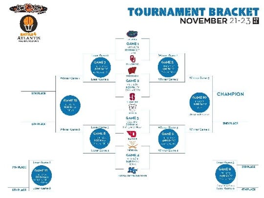 Battle 4 Atlantis bracket 2018