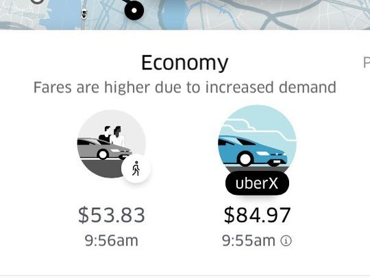 Uber was had large increase in price surging in Manhattan