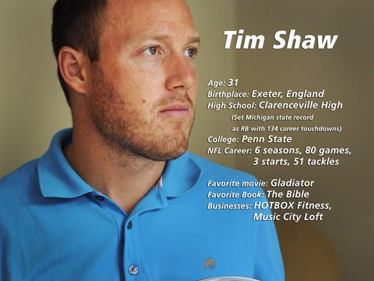 Tim Shaw at a glance