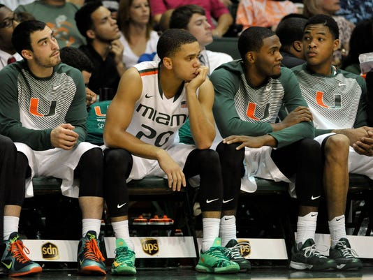 NCAA Basketball: Green Bay at Miami