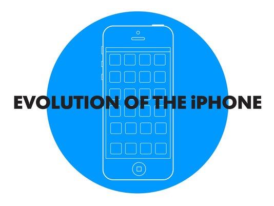 635773854915543202-Evolution-01