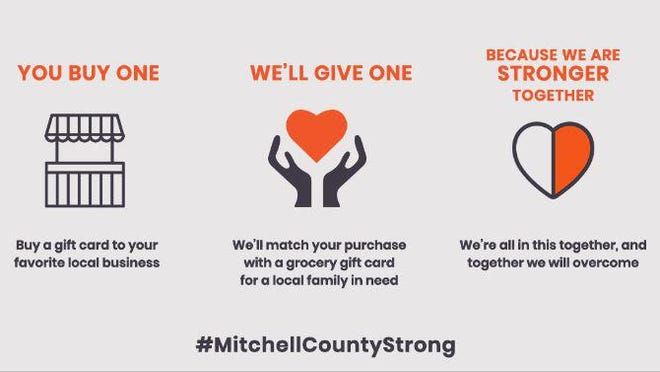 Leaders in Mitchell County supported their communities during the pandemic with a collaboration called Mitchell County Strong.