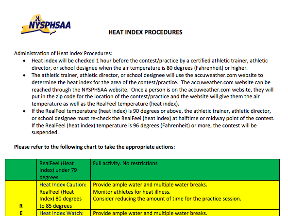 The NYSPHSAA's heat index procedures.