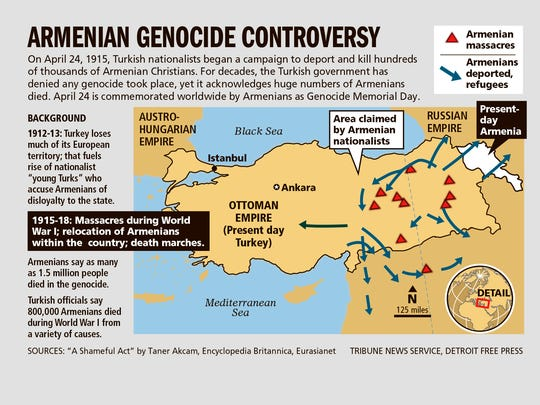 From 1915 to 1923, as many as 1.5 million Christian Armenians were killed under Ottoman rule.