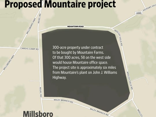 Proposed Mountaire project