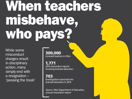 When teachers misbehave, who pays?