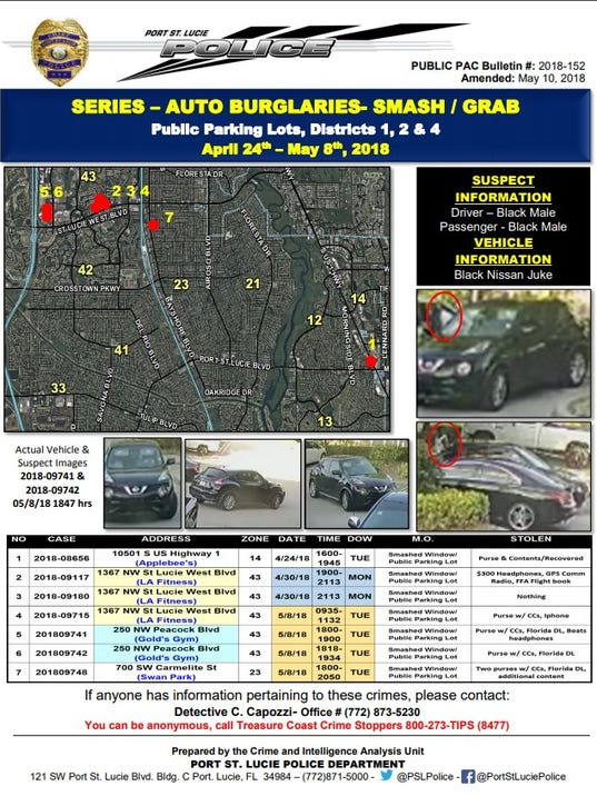 Vehicle burglaries in Port St. Lucie