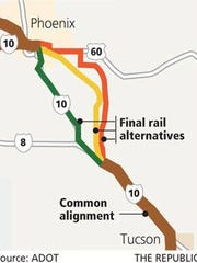 Transportation officials have said two proposed Phoenix-Tuscon rail routes remain in play: A 120-mile 'yellow' alignment and a 132-mile 'orange' alignment. Planners eliminated a previously proposed 'green' alignment.