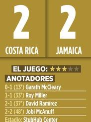 Anotaciones del juego entre Costa Rica contra Jamaica.