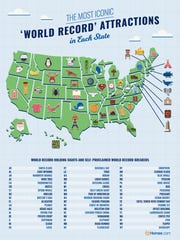 The Most Iconic World Record Attractions in Each State