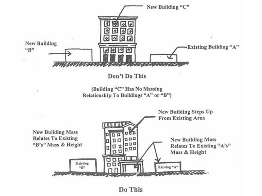 "According to the city's code, ""for buildings and structures over two stories, the third story and above should be stepped inward or outward to provide transitional massing in a manner compatible with the adjacent and/or allowable buildings,"" as demonstrated in this diagram."