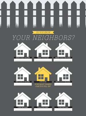 Who are your neighbors? Can you name them? Do you know them?