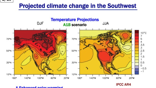 "From David Gutzler's Oct. 28, 2017 presentation, ""Climate Change in Southwestern North America."""