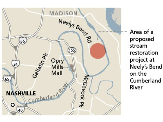 Area of a proposed stream restoration project at Nelly's Bend on the Cumberland River