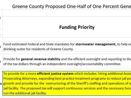 """The sheriff proposed that Greene County add """"restructuring"""