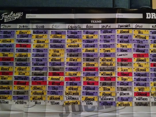 The FLEX league results from  an Aug. 6 draft in Washington,