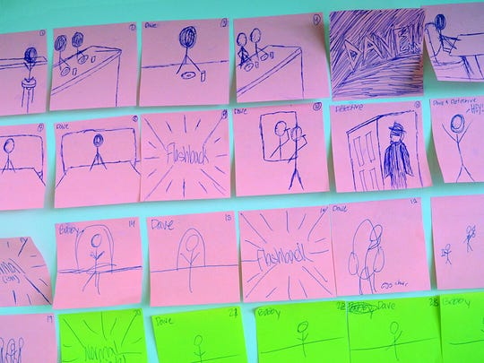 Post-it notes create a storyboard, mapping out each scene of the movie.