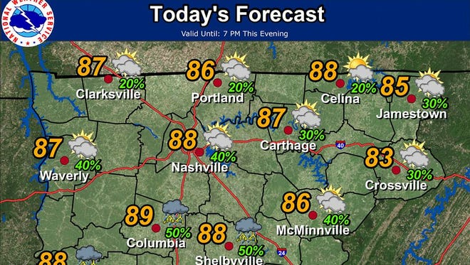 The Saturday, July 9, 2016, forecast from the National Weather Service in Nashville.