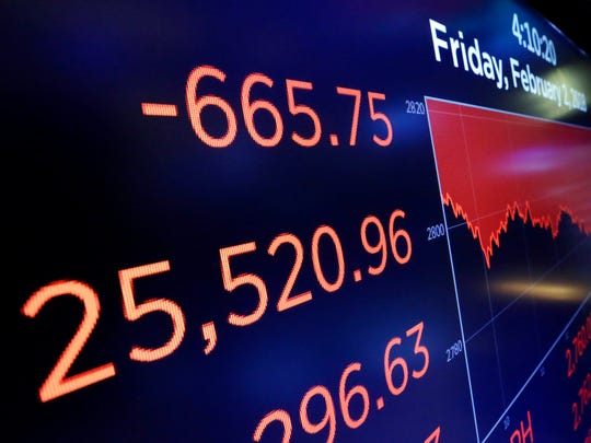 A screen above the trading floor of the New York Stock Exchange shows the closing number for the Dow Jones industrial average, Friday, Feb. 2, 2018.