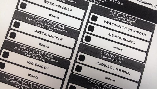 This is a sample ballot for the upcoming Williamson County Republican Primary Election.
