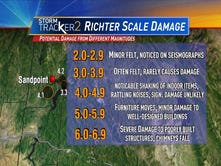 Earthquakes shake North Idaho