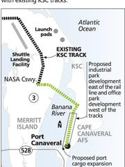 The proposed cargo rail route would parallel the existing six-lane Phillips Parkway at Cape Canaveral Air Force Station , cross over the NASA Causeway East onto Kennedy Space Center, follow NASA Parkway East and link with existing KSC tracks.  There would be industrial park development east of the rail line and office park development west of the tracks along Phillips Parkway.