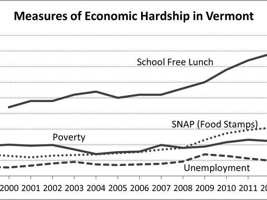 -Economic Hardship  May 22.jpg_20140521.jpg