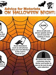 Advice for drivers this Halloween