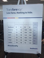 "Southwest shares examples of ""Transfarency."""
