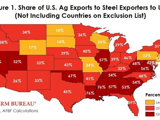 Share of U.S. Ag exports to steel exporters to U.S. (not including countries on exclusion list).